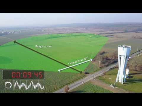 PSR-500 perimeter surveillance radar system