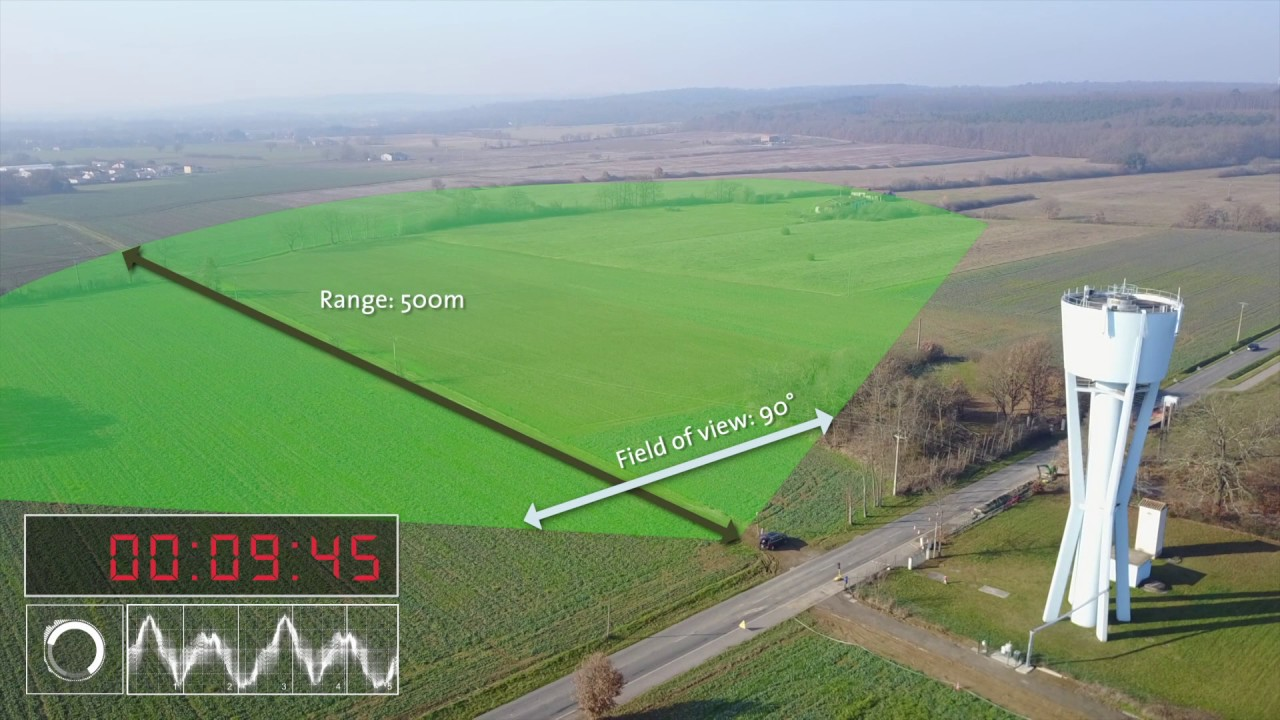 Psr 500 Perimeter Surveillance Radar System Youtube