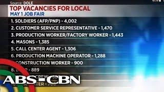 TV Patrol: Dahil ipinasa sa Kongreso ang isyung 'endo, Palasyo, tinawag na 'paasa'
