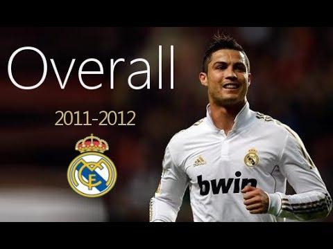 Cristiano Ronaldo Back Muscles