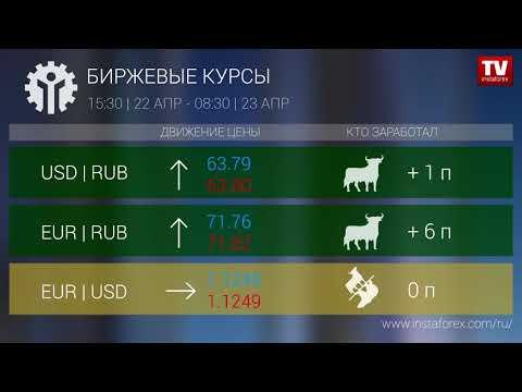 Кто заработал на Форекс 23.04.2019 9:30