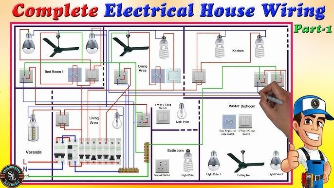 ELECTRICAL SWITCH BOARD WIRING DIAGRAM ! DIY HOUSE WIRING - YouTubeYouTube