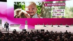 Deutsche Telekom Hauptversammlung 2019