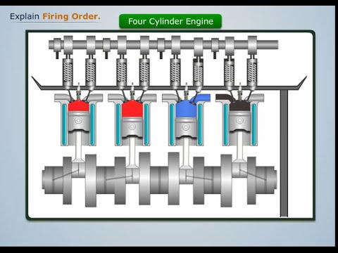 Explain Engine Firing Order  Dragonfly Education  YouTube