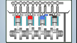 Explain Engine Firing Order - Magic Marks
