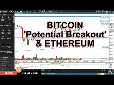 BITCOIN 'Potential Breakout' : ETHEREUM : May-17 : Update Technical Analysis Chart