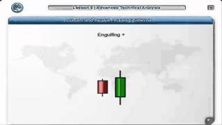 MXTrade - Trading Tools: Advanced Technical Analysis (Avoid Forex Scam Sites)