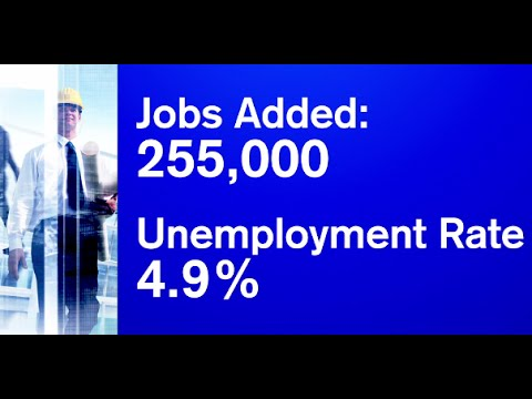 US Adds 255K Jobs in July, Surpassing Expectations