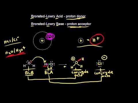 Acid-base definitions | Chemical processes | MCAT | Khan Academy