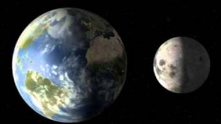 The Earth,Moon and Sun System