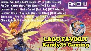 Download KUMPULAN BACKSOUND Randy25 Gaming LAGU YG SERING DIPAKAI   TERBARU 2020 !!!