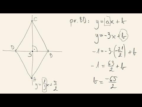 Matura Poprawkowa - Geometria Analityczna - Romb