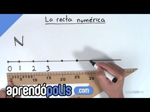 La recta numérica con números naturales