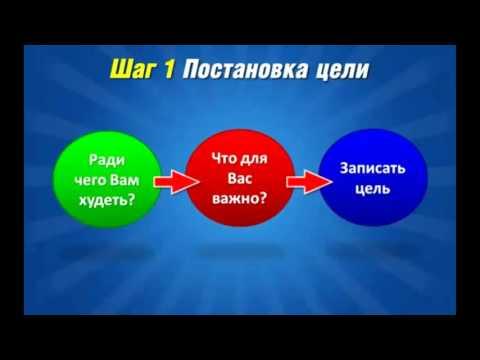 Диета Малышевой: отзывы, впечатления, фотографии ДО и