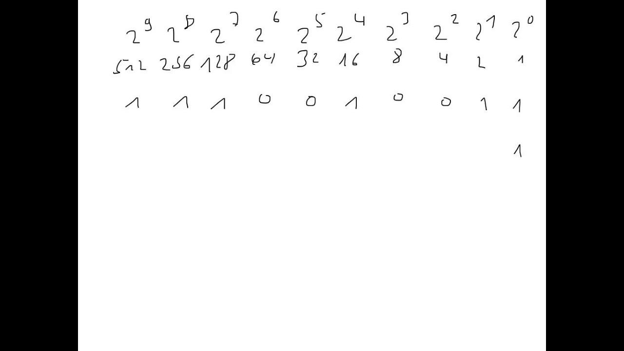 Ausgezeichnet Dezimalzahlen In Fraktionen Einer Tabelle 6Klasse ...