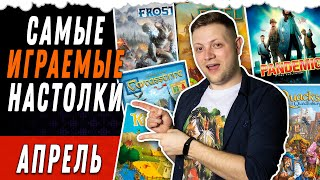 Самые играемые Настольные игры Апрель / Топ настольных игр Апрель 2020