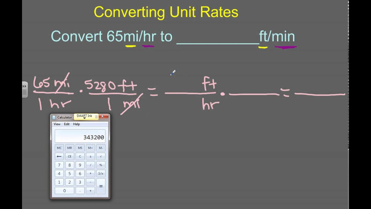 Converting Unit Rates