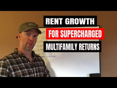 Power of Rent Growth for Boosting Multifamily Returns
