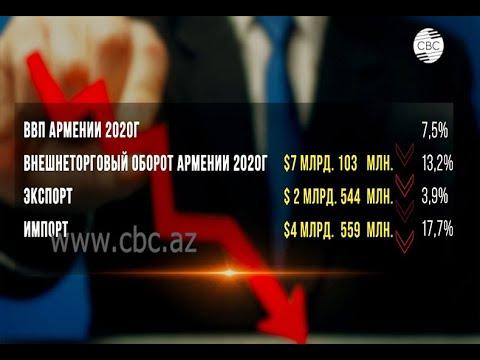 Экономический кризис в Армении