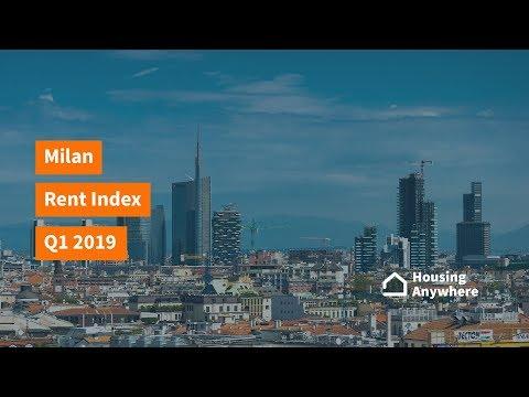 Milan Rent Index Q1 2019