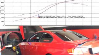 BMW N54 335i Single turbo conversion dyno
