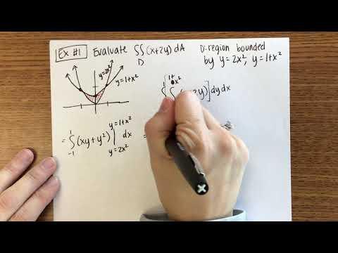 15.2: Double Integrals Over General Regions
