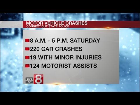 State police release number of crashes on snowy Saturday