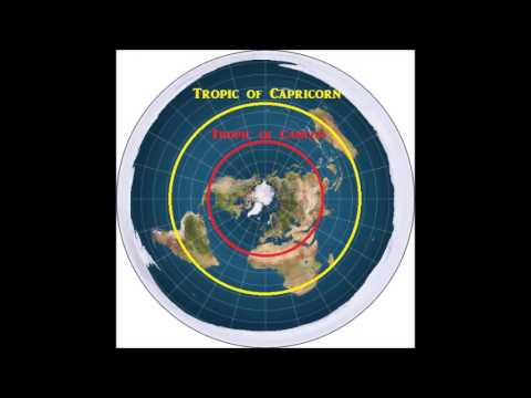 Flat Earth - Tropic of Capricorn & Tropic of Cancer used to challenge globe earth in 1921 newspaper.