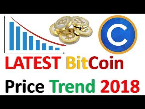 LATEST BitCoin Price Trend Prediction  January 2018   Dad's Tricks