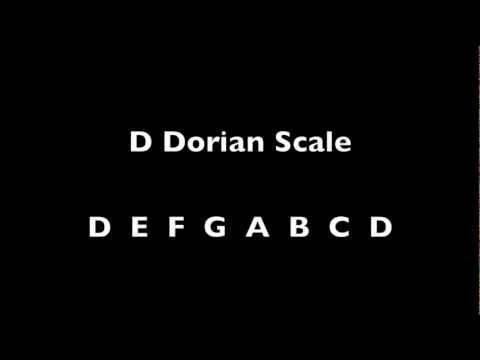 Fusion Jam Track  Dorian Mode  All 12 Keys  Backing Track  110bpm  A Minor