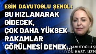 Esin Davutoğlu Şenol: Bu hızlanarak gidecek, çok daha yüksek rakamlar görülecek.