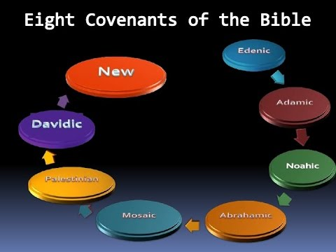 the eight covenants of the bible introduction youtube. Black Bedroom Furniture Sets. Home Design Ideas
