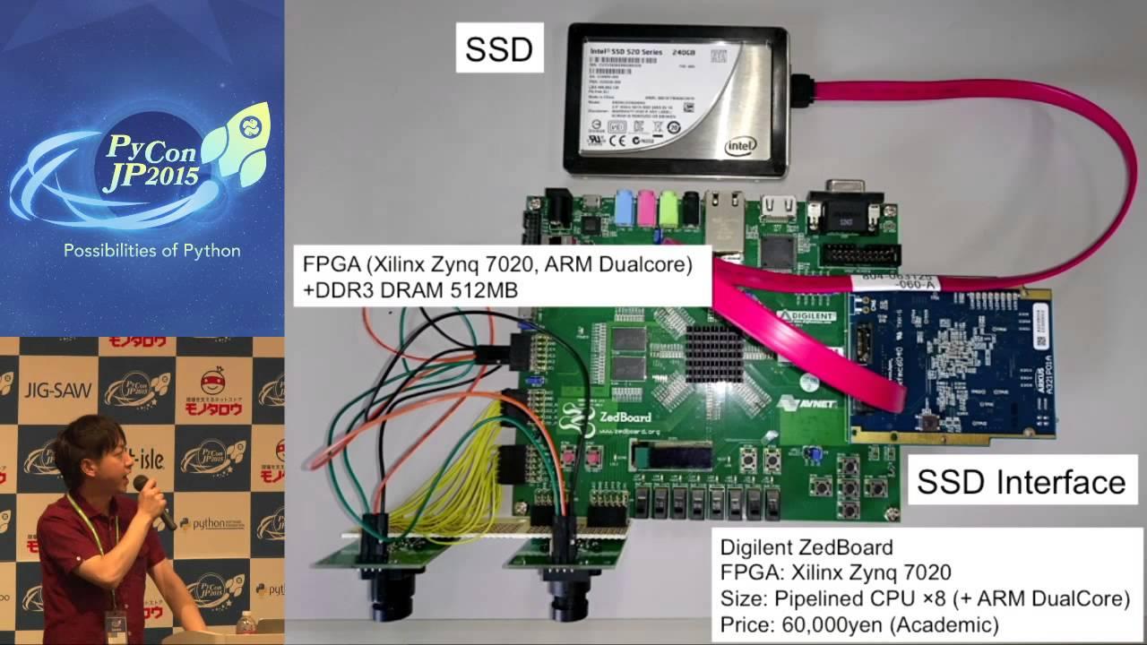 Image from MH08 PythonとPyCoRAMでお手軽にFPGAシステムを開発してみよう