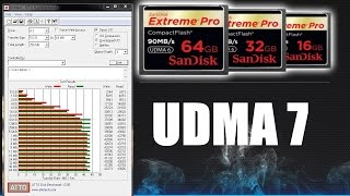 карта памяти SanDisk Ultra CompactFlash Ultra CompactFlash 4Gb обзор