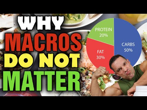 Why You are Wrong about Counting Macros EXPLAINED!!!