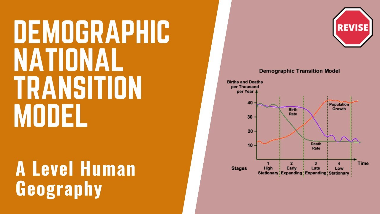 as human geography the demographic transition model youtube