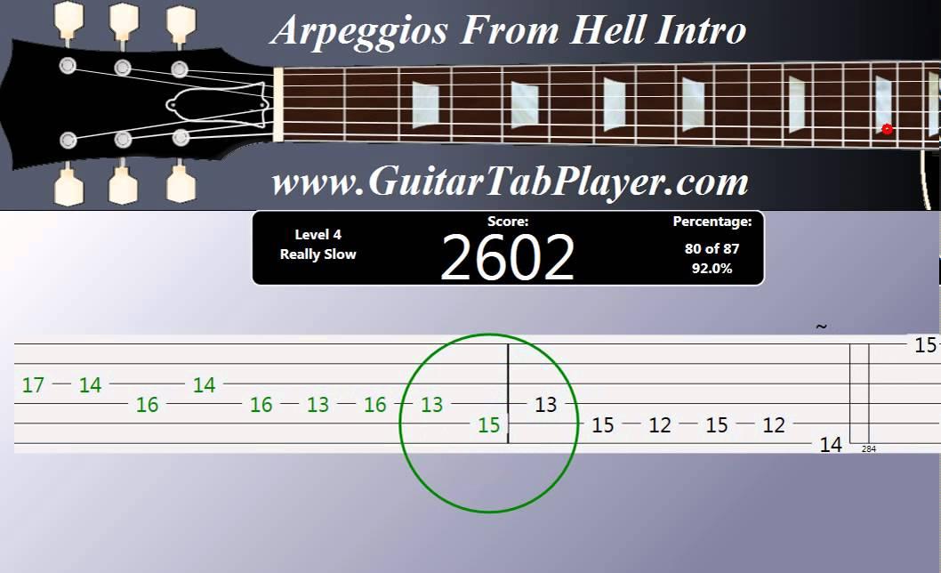 yngwie malmsteen arpeggios from hell tab pdf