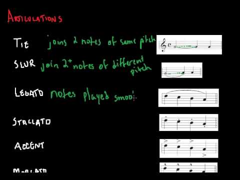 Music Theory Lesson - Articulations
