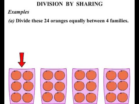 math worksheet : year 3 lesson division by sharing  youtube : Division As Sharing Worksheets