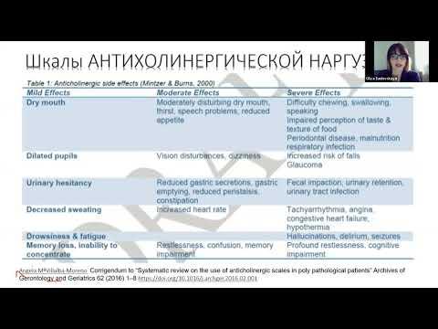 Ольга Садовская 30-04-2020 Мастер-класс поиска ответов на вопросы о зопиклоне