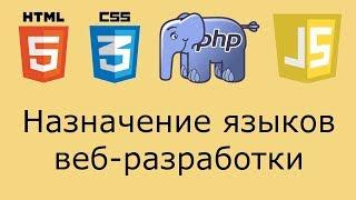 видео Уроки по jQuery « Все о WEB программировании