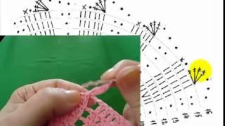 вязание крючком летней шапочки видео/summer hat crochet Вяжем с Людмилой Тен