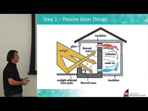 Net Zero Homes: Why it's easy to build one now!
