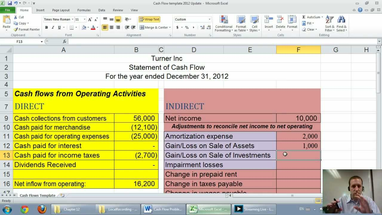 Cash Flow Statement   Unit 9   Part 1b   Indirect Method Example   YouTube  Method Statements Examples