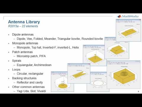 Designing Antennas and Antenna Arrays with MATLAB and Antenna Toolbox