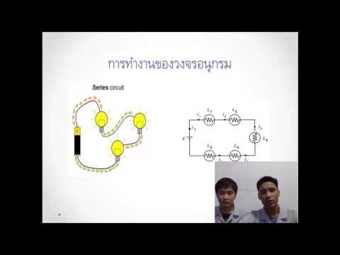 การต่อและการคำนวณค่าต่างๆภายในวงจรไฟฟ้าแบบอนุกรม
