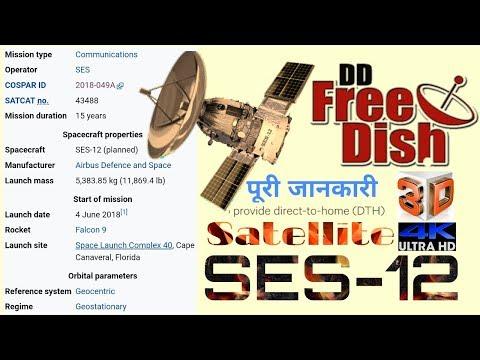 SES-12 satellite पर एक हज़ार नहीं पूरे एक लाख चैनल?