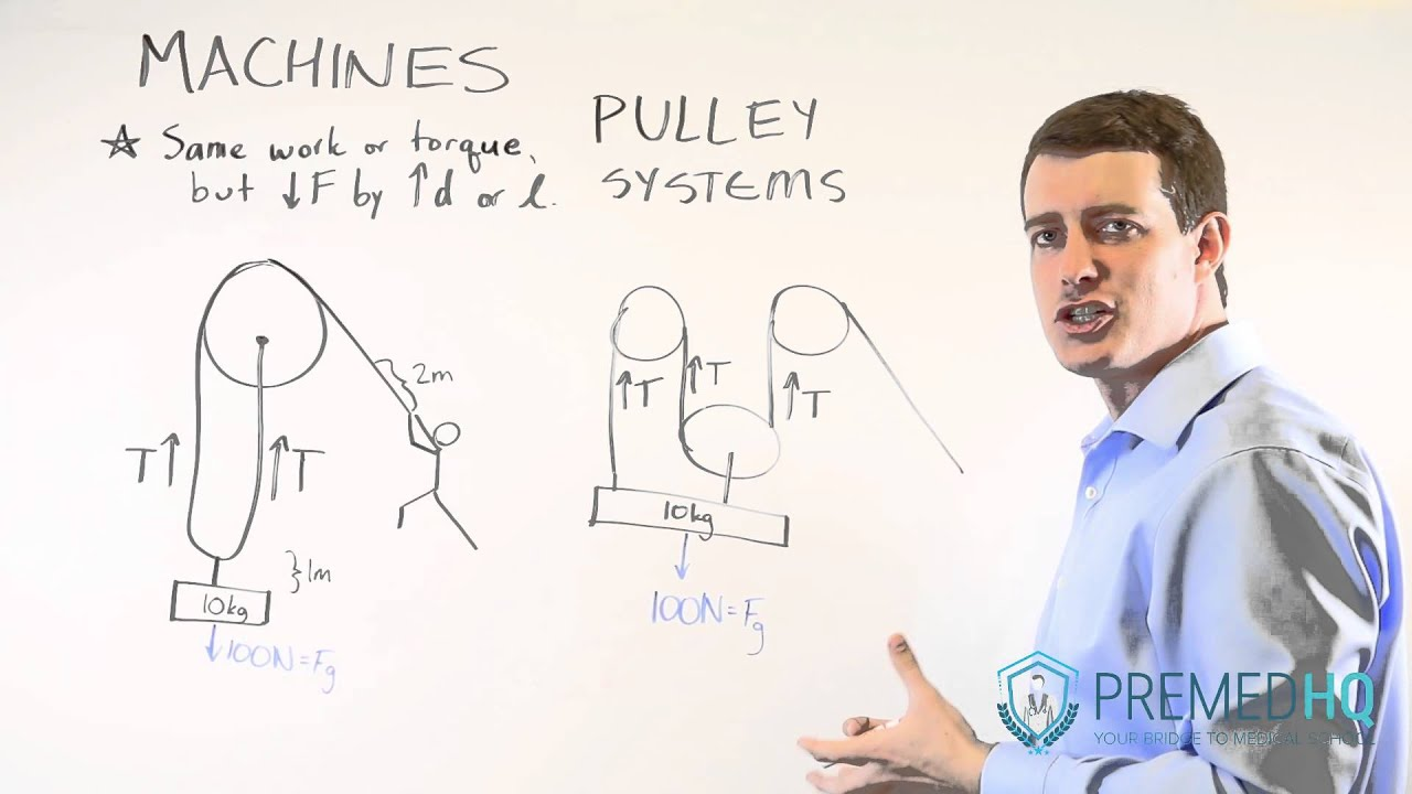 MCAT Pulley Systems