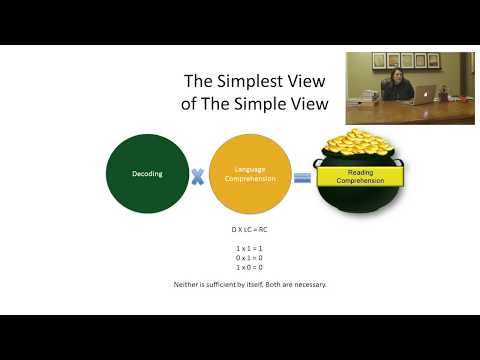 """What is the """"Simple View of Reading?"""" What it Means for Meaning-Making"""