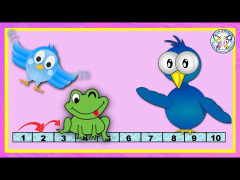 I Can - Maths - Number sequence 1 - 10 using a number line - for younger kids